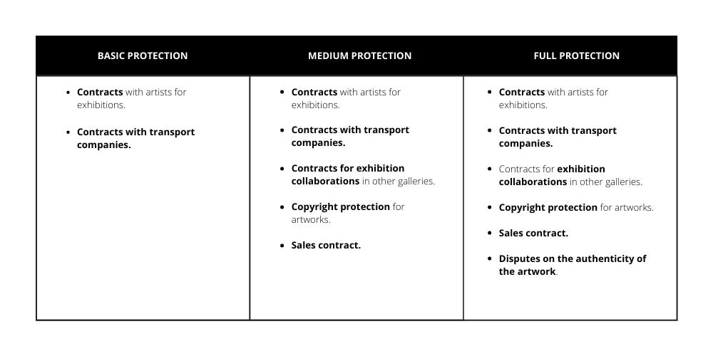 Advice on trademark protection, idea, tr