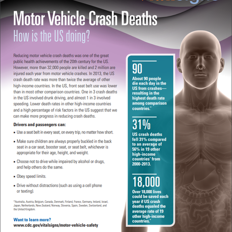 Motor Vehicle Fatalities In The U.S.
