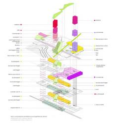 rigenerazione-urbana-2