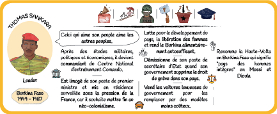 Carte biographique Thomas Sankara (1).pn