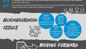 Sincil Bank Resident Survey