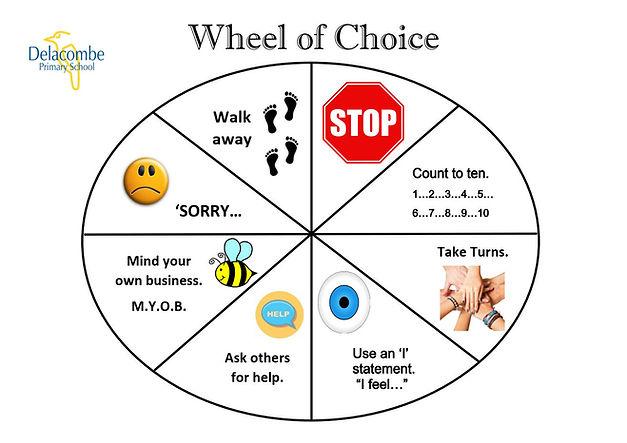 Wheel of Choice.jpg