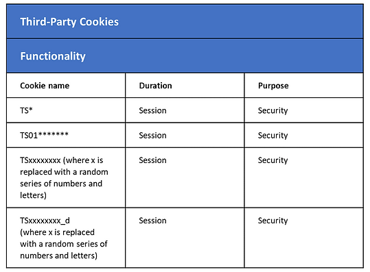 Third Party Cookies.png