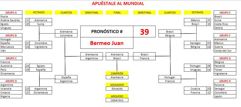 39. Bermeo Juan