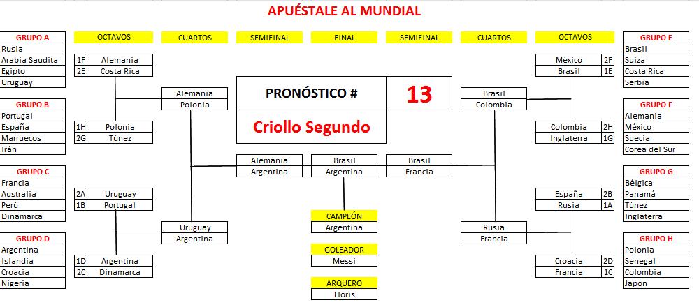 13. Criollo Segundo