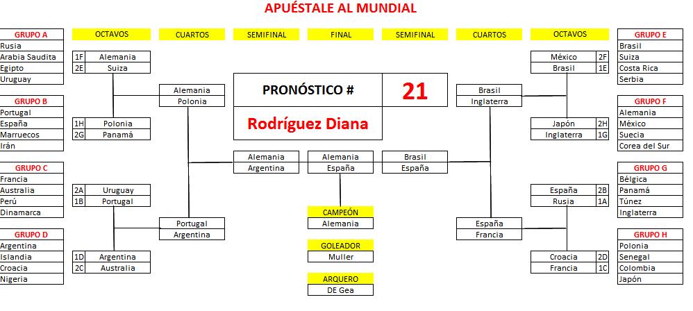 21. Rodríguez Diana