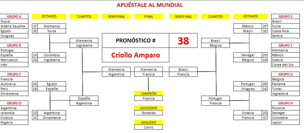 38. Criollo Amparo
