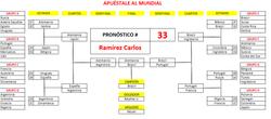 33._Ramírez_Carlos