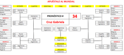34. Cruz Gabriela