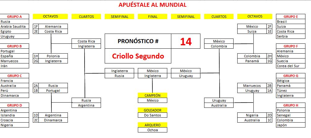 14. Criollo Segundo