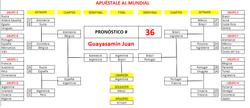 36. Guayasamin Juan