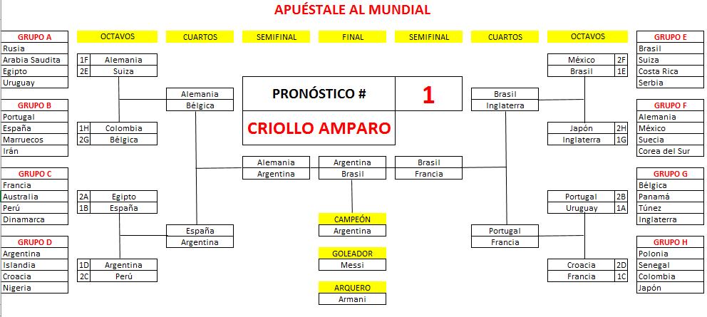 01. Criollo Amparo