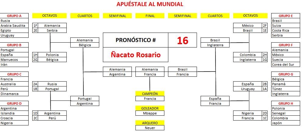 16._Ñacato_Rosario