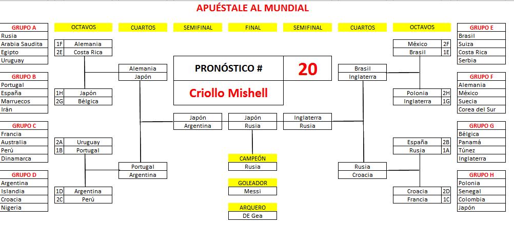 20. Criollo Mishell
