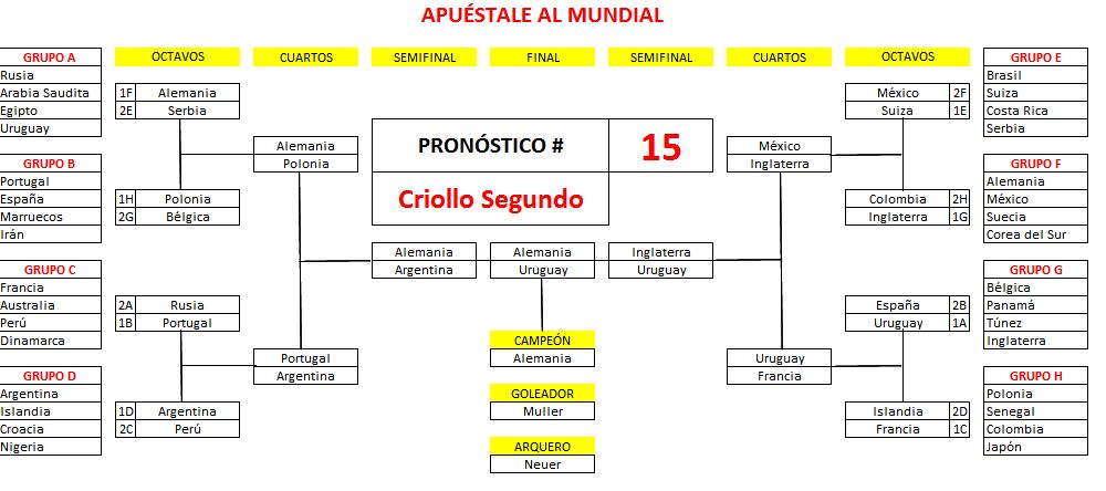 15. Criollo Segundo