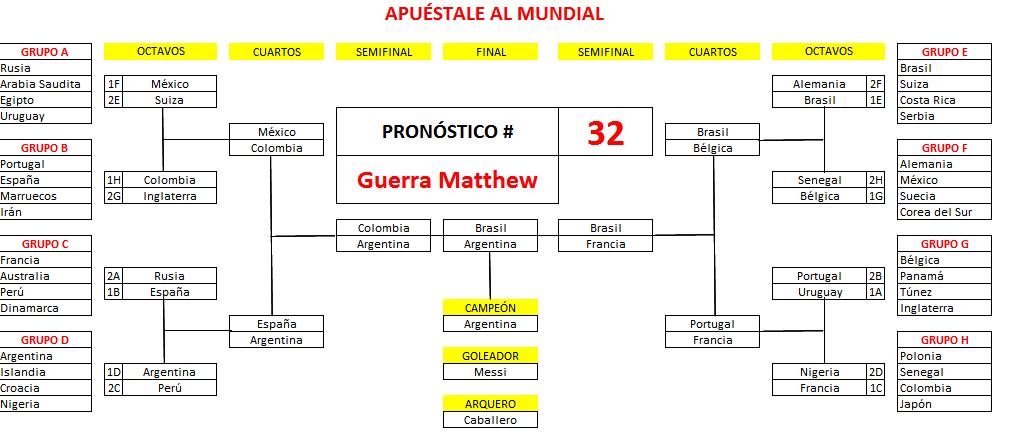 32. Guerra Matthew
