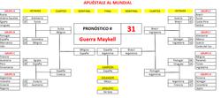 31. Guerra Maykell