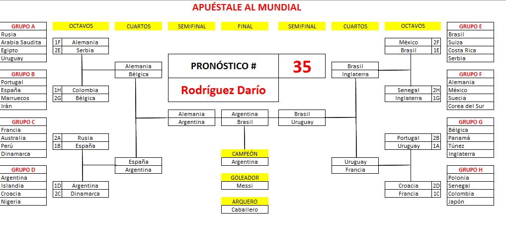 35. Rodríguez Darío