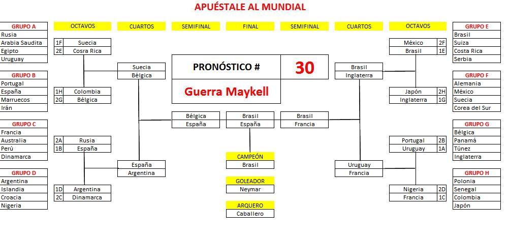 30. Guerra Maykell
