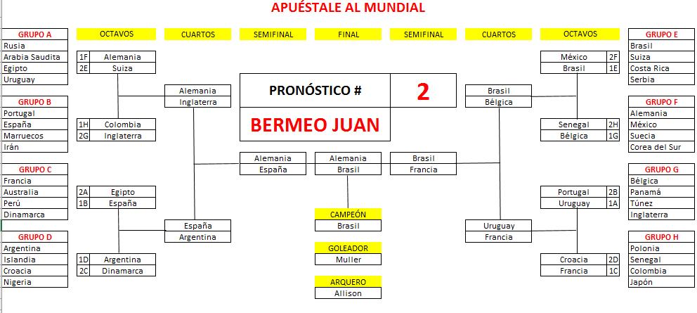 02. Bermeo Juan