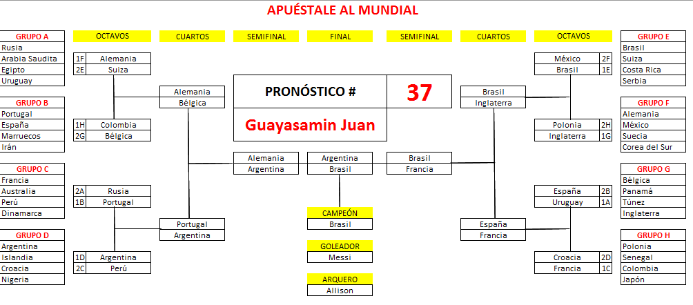 37. Guayasamin Juan