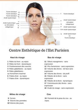 Brochure d'informations clinique chirurgie esthétique