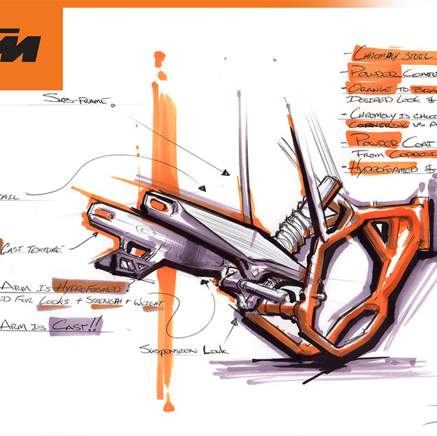 Ktm frame explained.jpg