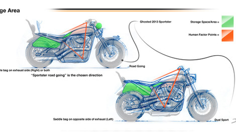 Harley-Davidson Full Portfolio9.jpg