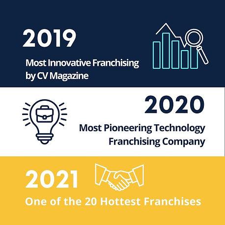 Most Innovative Franchising by CV Magazine(1).jpg