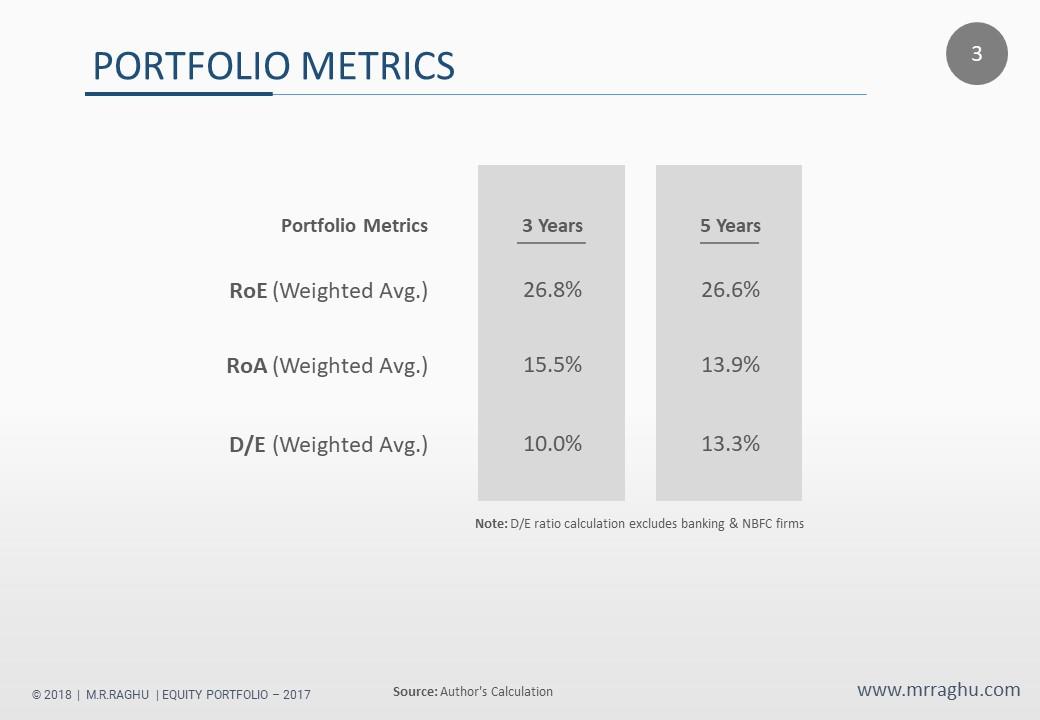 Protfolio Metrics - M.R. Raghu - 2017