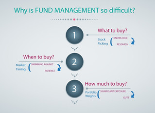 This is Why Fund Management is so hard!