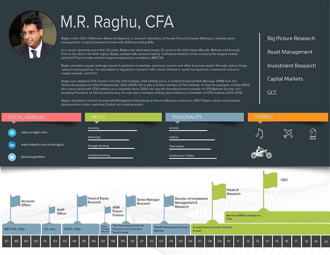 Raghu CV - Feb 2021 - V2.jpg