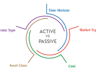 Equity Investment Styles - Active vs. Passive