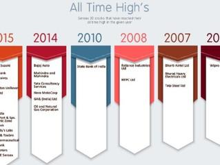 All Time High's: Sensex Stocks