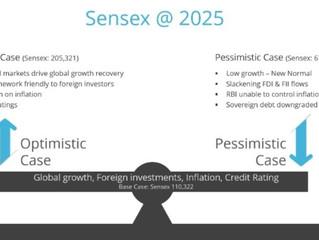 SENSEX@2025