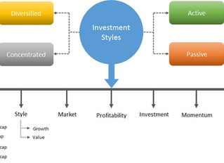 Equity Investment Styles - Why It Matters