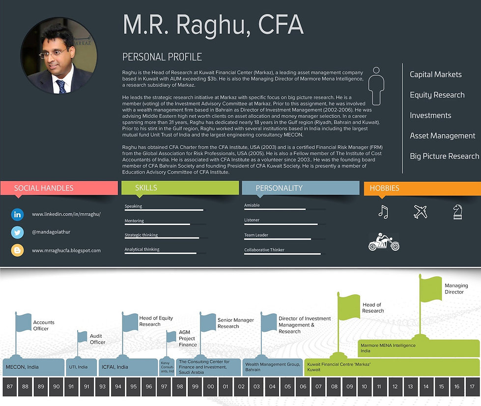 MR Raghu - Personal Profile.jpg