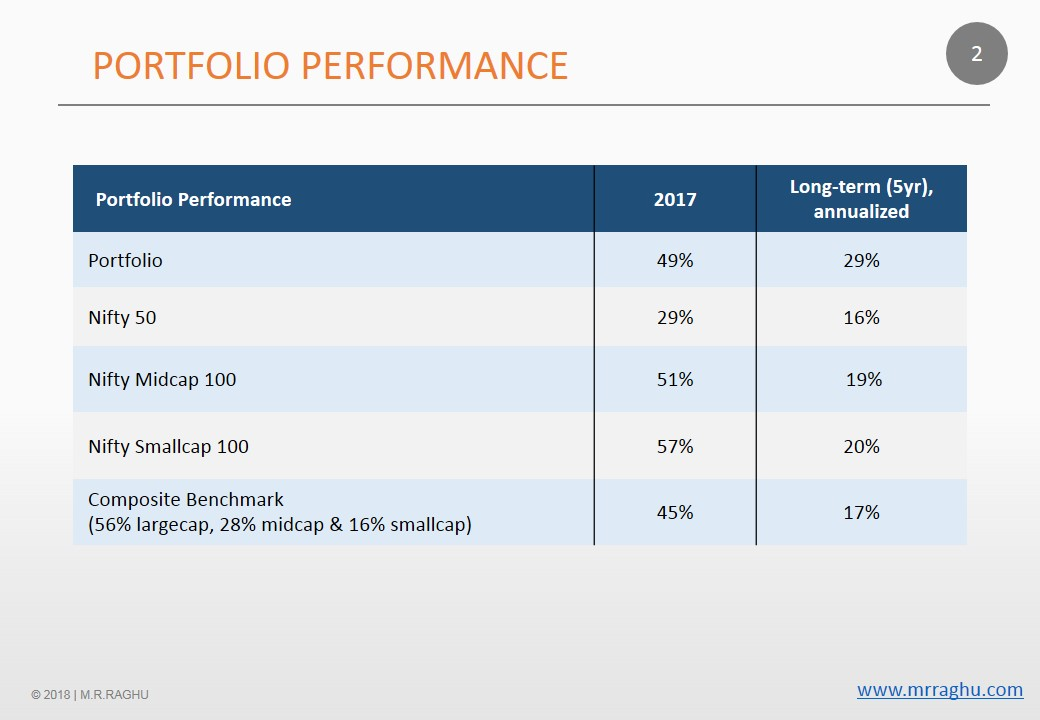 Portfolio Performance - M.R