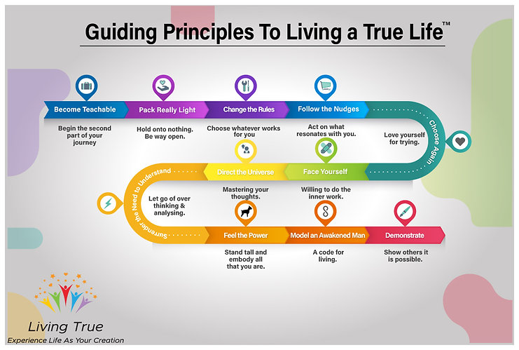 11 Guiding Principles To Living A True L