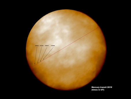 Mercury Transit November 2019