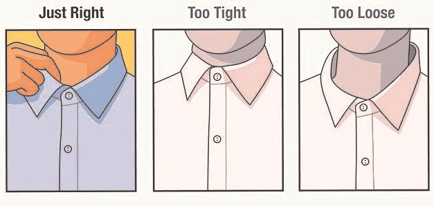 Graphic showing proper dress shirt collar fit, dress shirt collar that is too tight, and dress shirt collar that is too loose