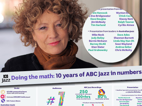 'Leaders in Australian Jazz' - ABC Jazz