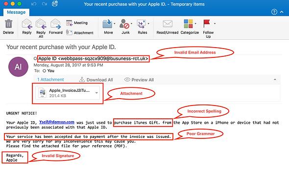 Yara's Apple ID Phishing Email.png