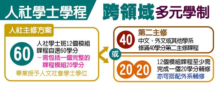 中文604020圖表1-02.png