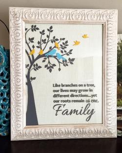 Love birds family tree