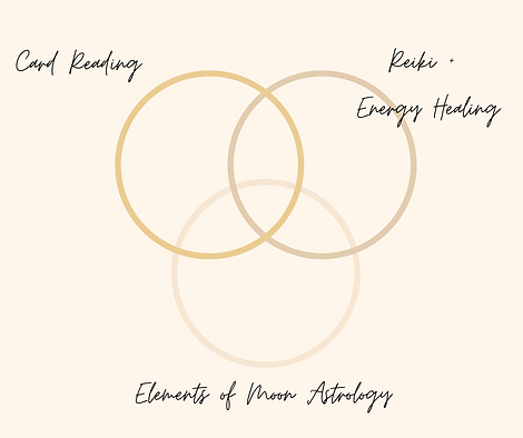 Reiki and Energy Healing (2).png