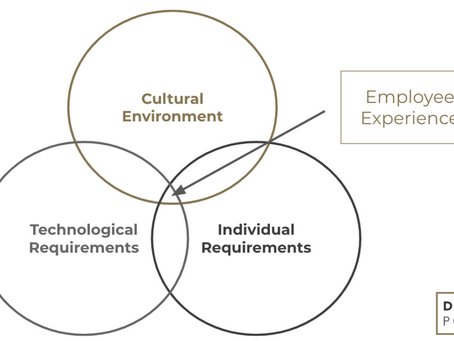"""More than an HR Trend: Understanding the """"Employee Experience"""" Correctly"""