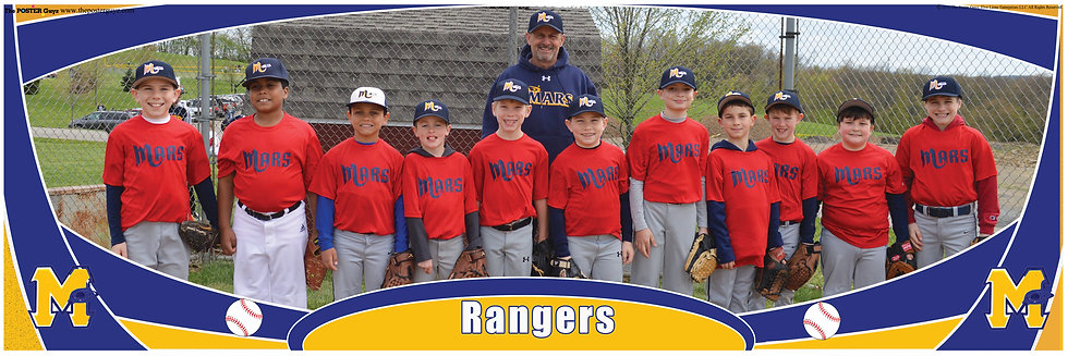 Rangers Minor