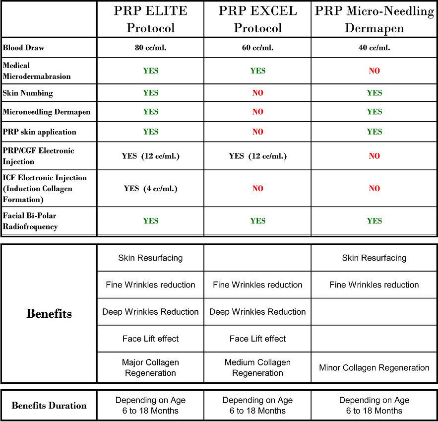 PRP Chart new 2019.jpg