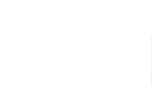 RCP HYGIENE PERFORMANCE (1).png